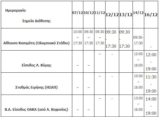 Τα εισιτήρια του Παναθηναϊκός - Ατρόμητος