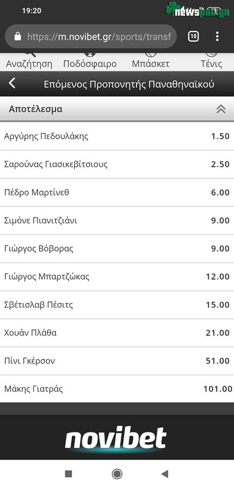 Πεδουλάκης και μετά Σάρας τα φαβορί για τον πάγκο του Παναθηναϊκού σύμφωνα με τις στοιχηματικές (pic)