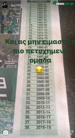 Δεν... ξέχασε τον Ολυμπιακό ο Δημήτρης Γιαννακόπουλος (pics)