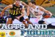 Αρης - Παναθηναϊκός Live Streaming   Μπάσκετ 15-2-2020