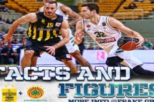 Αρης - Παναθηναϊκός Live Streaming | Μπάσκετ 15-2-2020