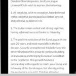 Νέο... χτύπημα: «Εσφαξε» με το γάντι την Ευρωλίγκα ο Γιαννακόπουλος