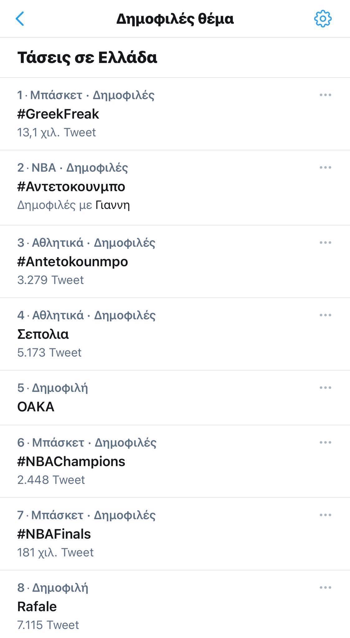 Στα πρώτα trend του Twitter το ΟΑΚΑ και ο Παναθηναϊκός! (pics)