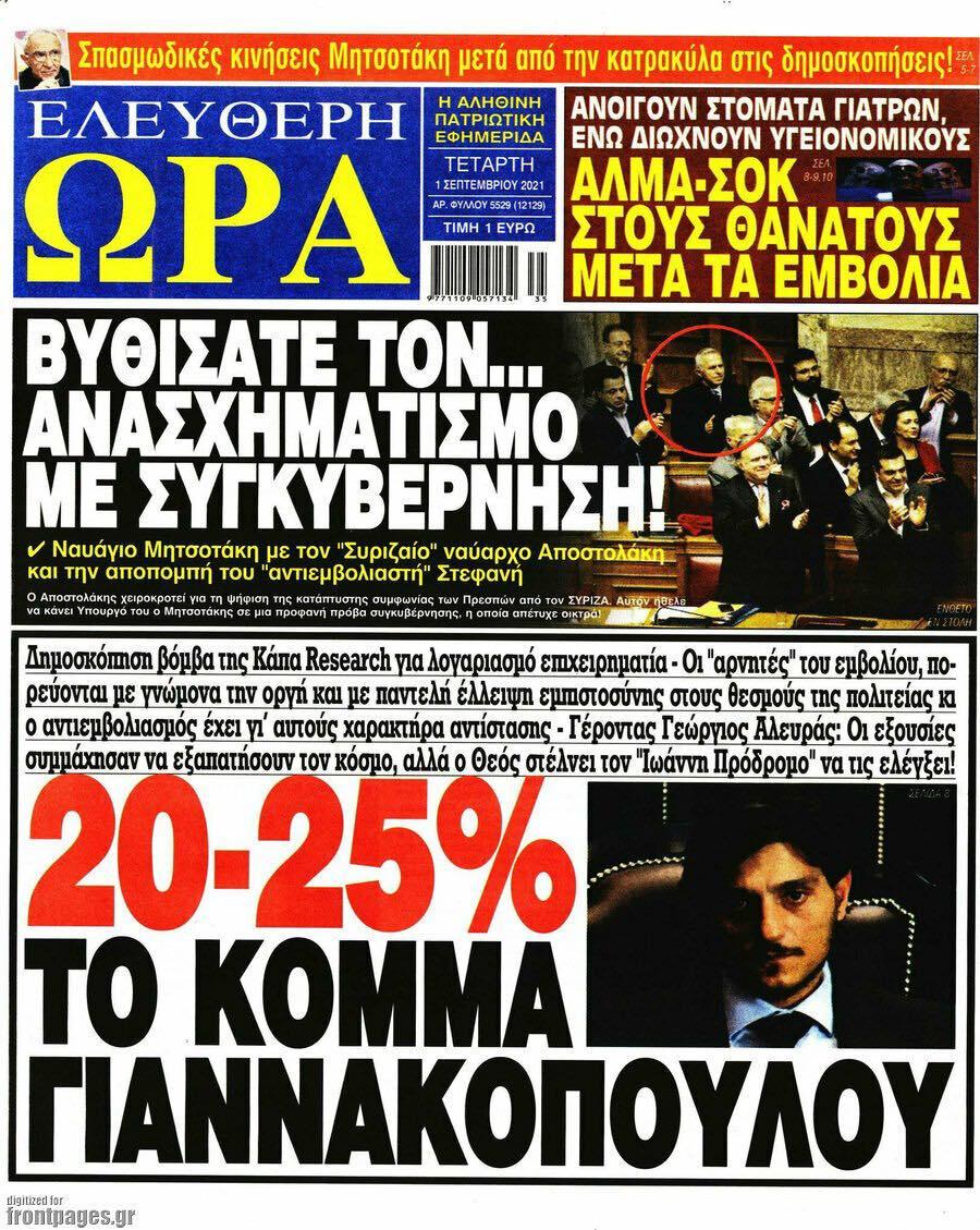 Ελεύθερη Ώρα: «20-25% το κόμμα του Γιαννακόπουλου!»